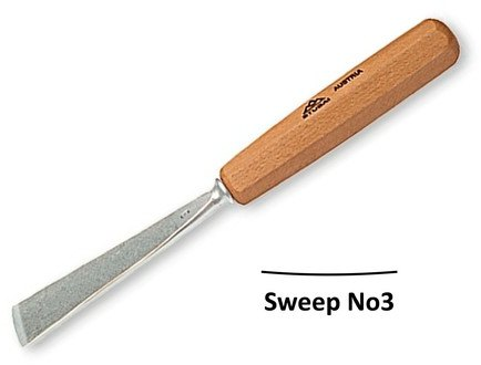 Stubai Stubai 8mm Straight Flat Carving Gouges No3 Sweep